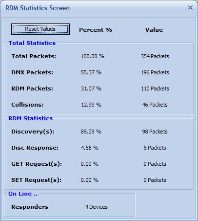 RDM_Stats.PNG