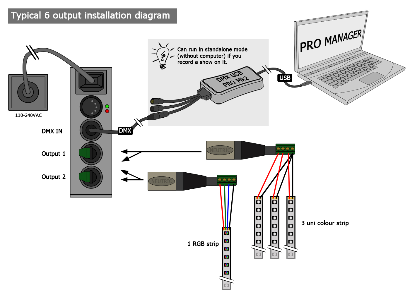 Enttec Aleph Cv Led Tape Driver Lighting Controls Power Over Ethernet Wiring Diagram Note The Dmx A1 Cv4